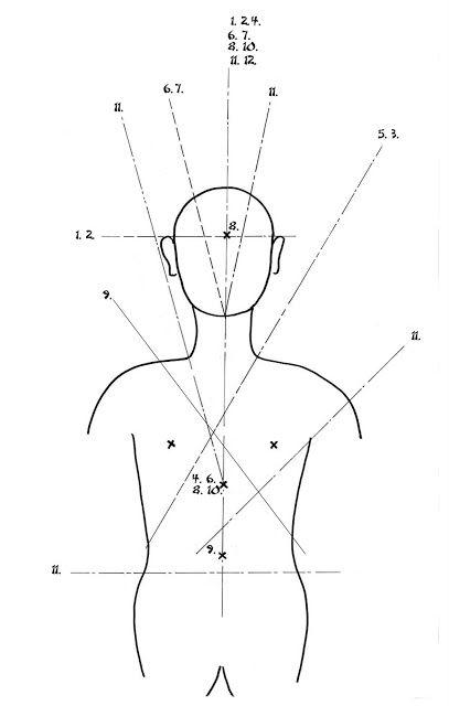 Body cut diagram from iaido shinken pinterest diagram bodies body cut diagram from iaido ccuart Image collections