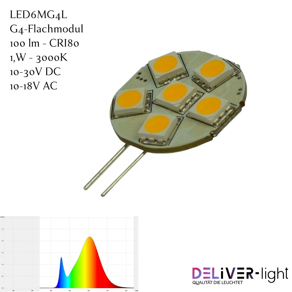 Led6mg4l G4 Fachmodul O 23mm Warmweiss In 2020 Led Spannungsregler Led Leuchtmittel