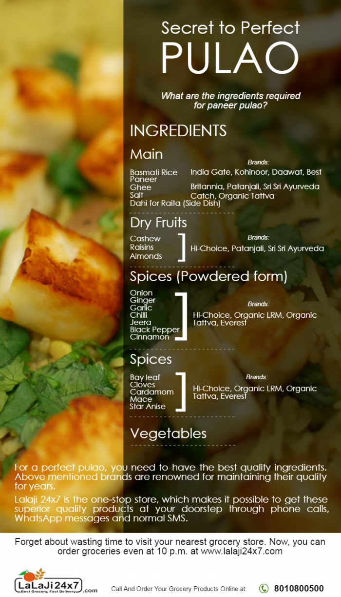 What are Ingredients Required for Prefect Paneer Pulao? #Infographics