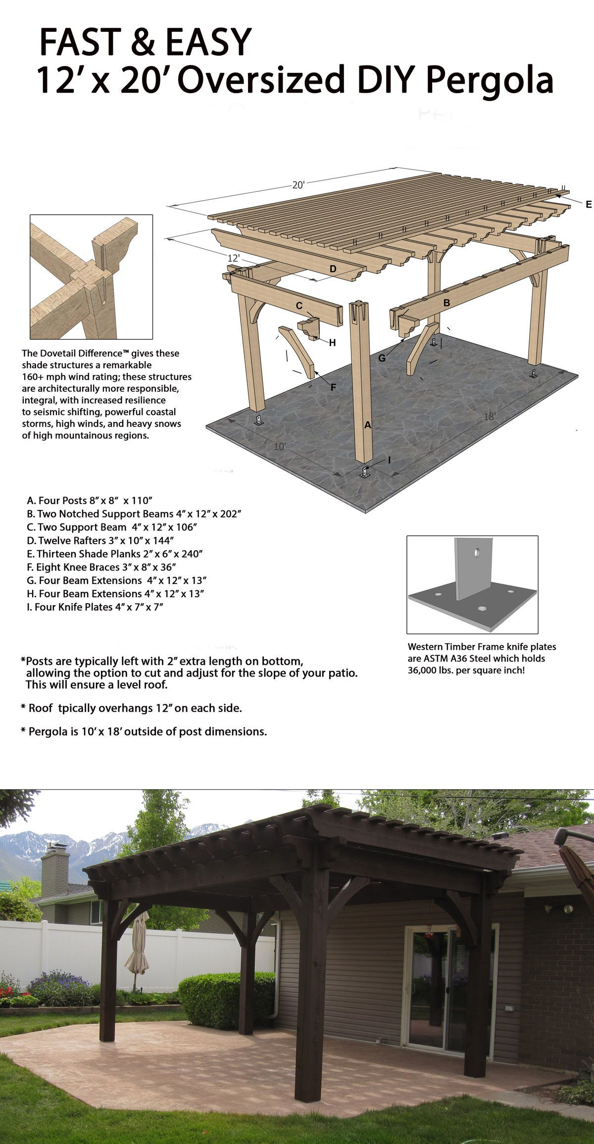 Easy, Fast DIY outdoor shade! Patio Pérgola, Techo De Patio, Cenador, - Easily Build A Fast DIY Beautiful Backyard Shade Structure Outdoor