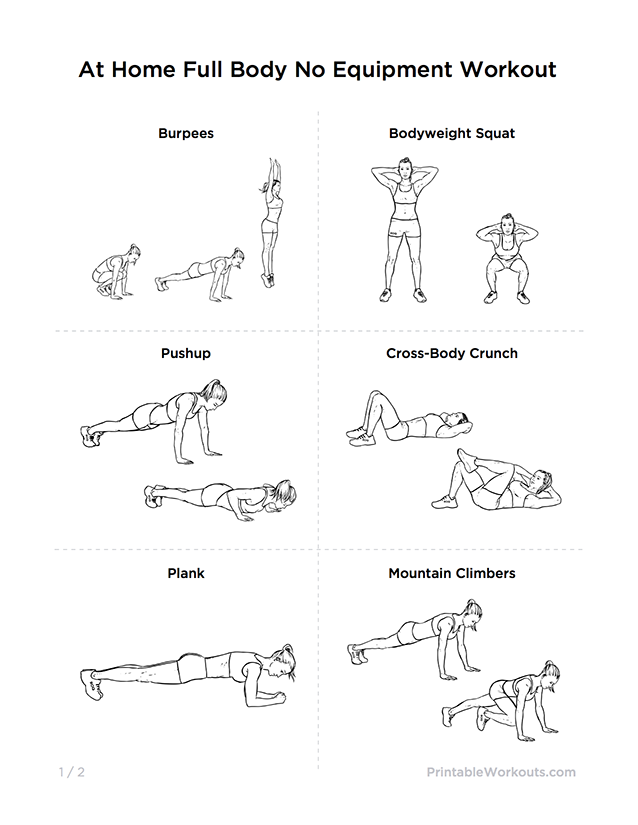 photo about Printable Workouts at Home identified as Final At-Residence No Applications Exercise Program for Adult males