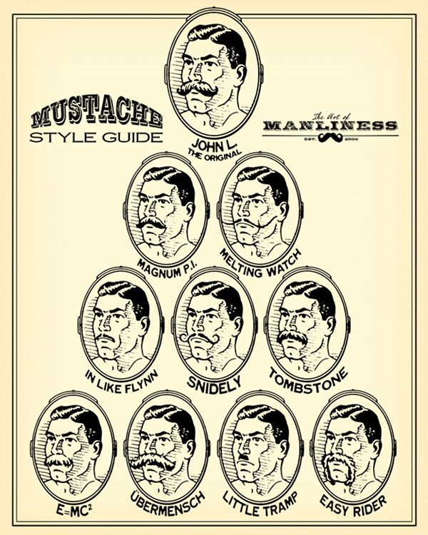 Mustache style guide movember facial hair and men stuff mustache style guide ccuart Images