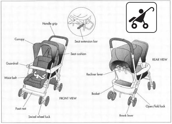 Stroller Parts Replacement Parts To Keep Your Stroller Moving