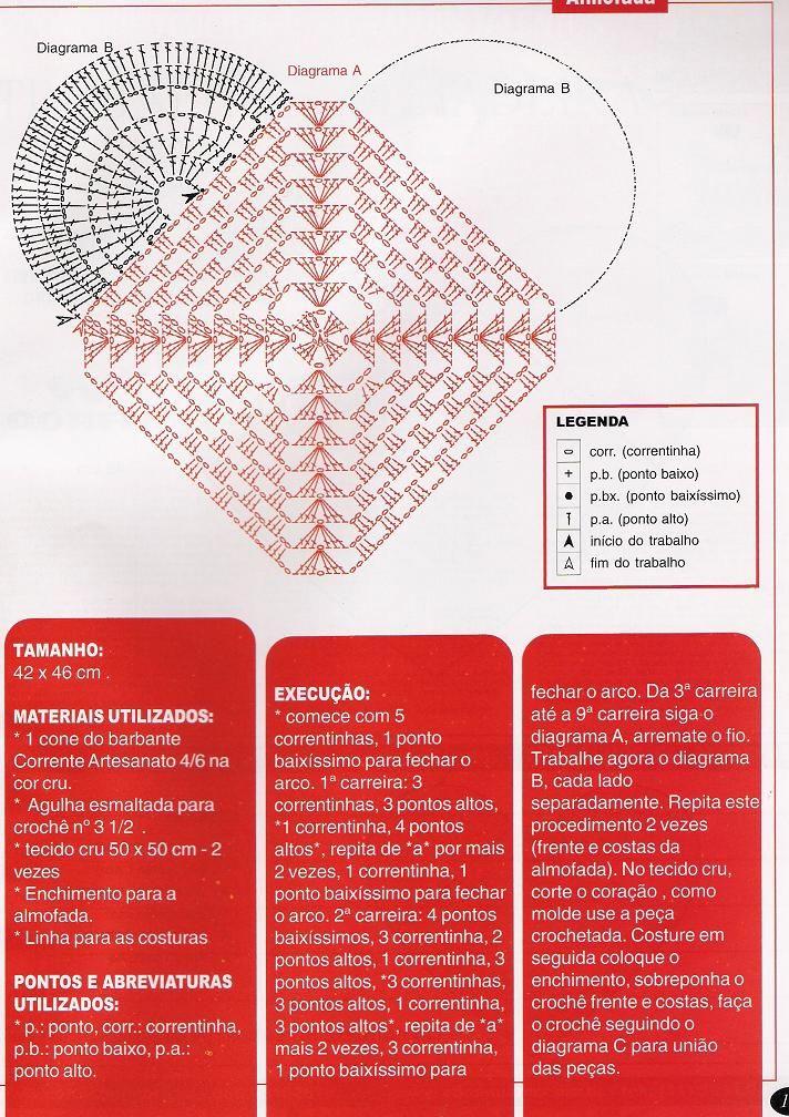 Pin de Lolly Gullini en Patrones | Pinterest | Cojines de corazon ...