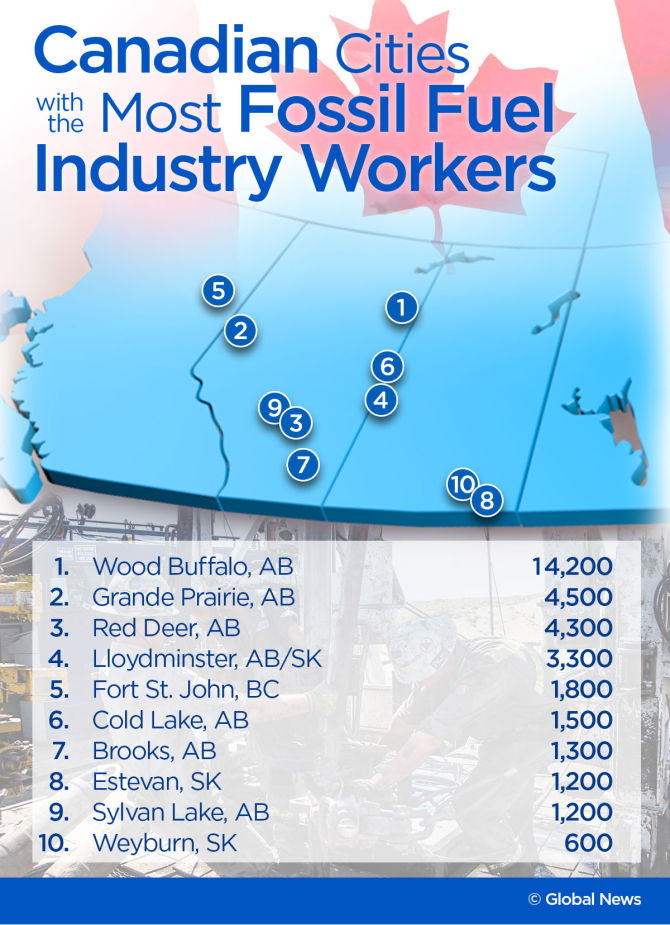 Canadian Cities With The Most Fossil Fuel Jobs And What Lies Ahead For Them Canada City City Cold Lake