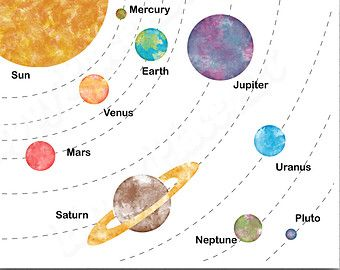 image relating to Solar System for Kids Printable referred to as Pinterest Пинтерест