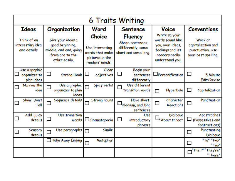 six traits of writing rubric