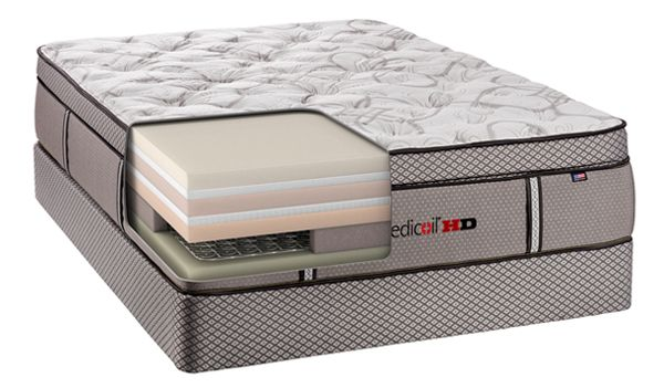 Therapedic Mattress For Comfortable Sleep Therapedic Mattress