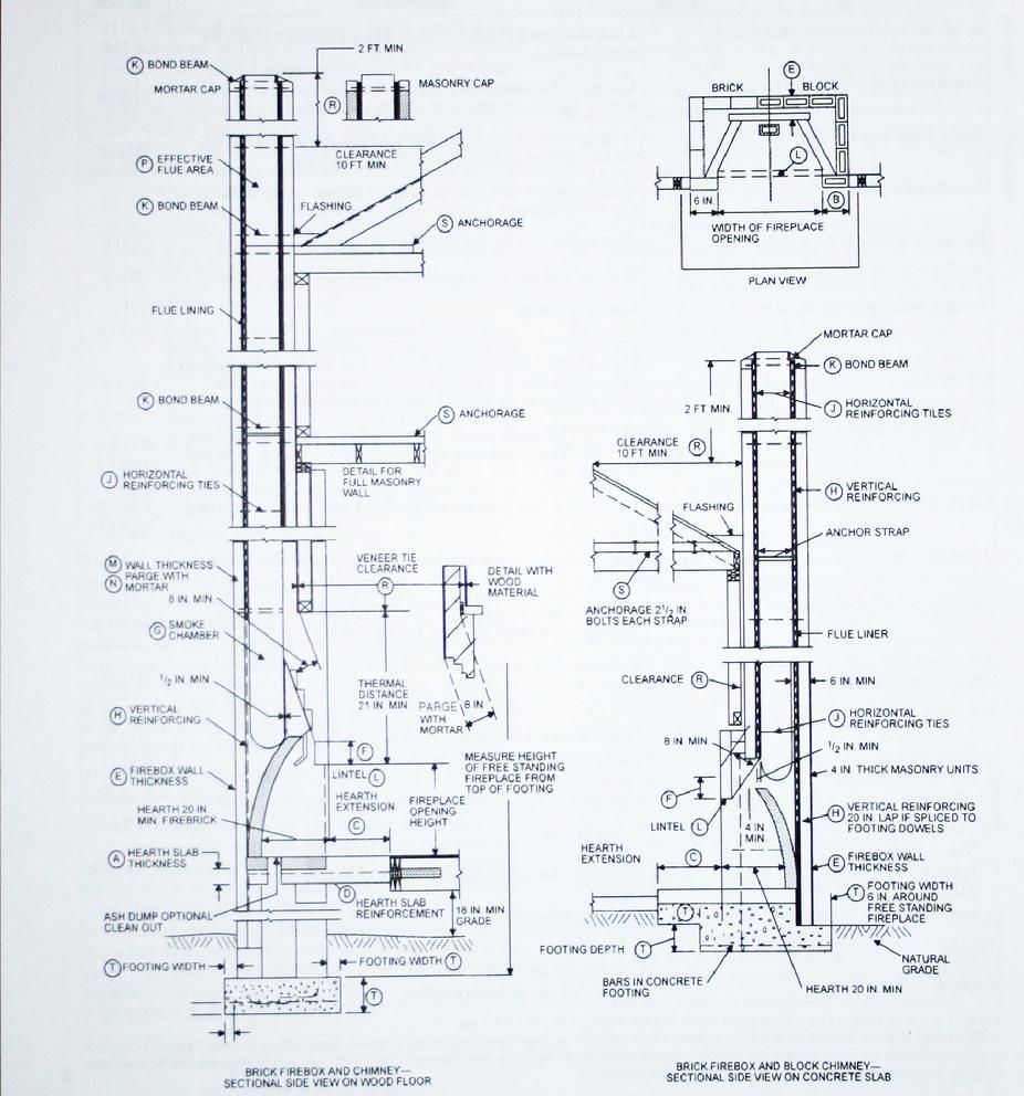 Fireplaces, Tools and Design on Pinterest |Brick Chimney Construction Design