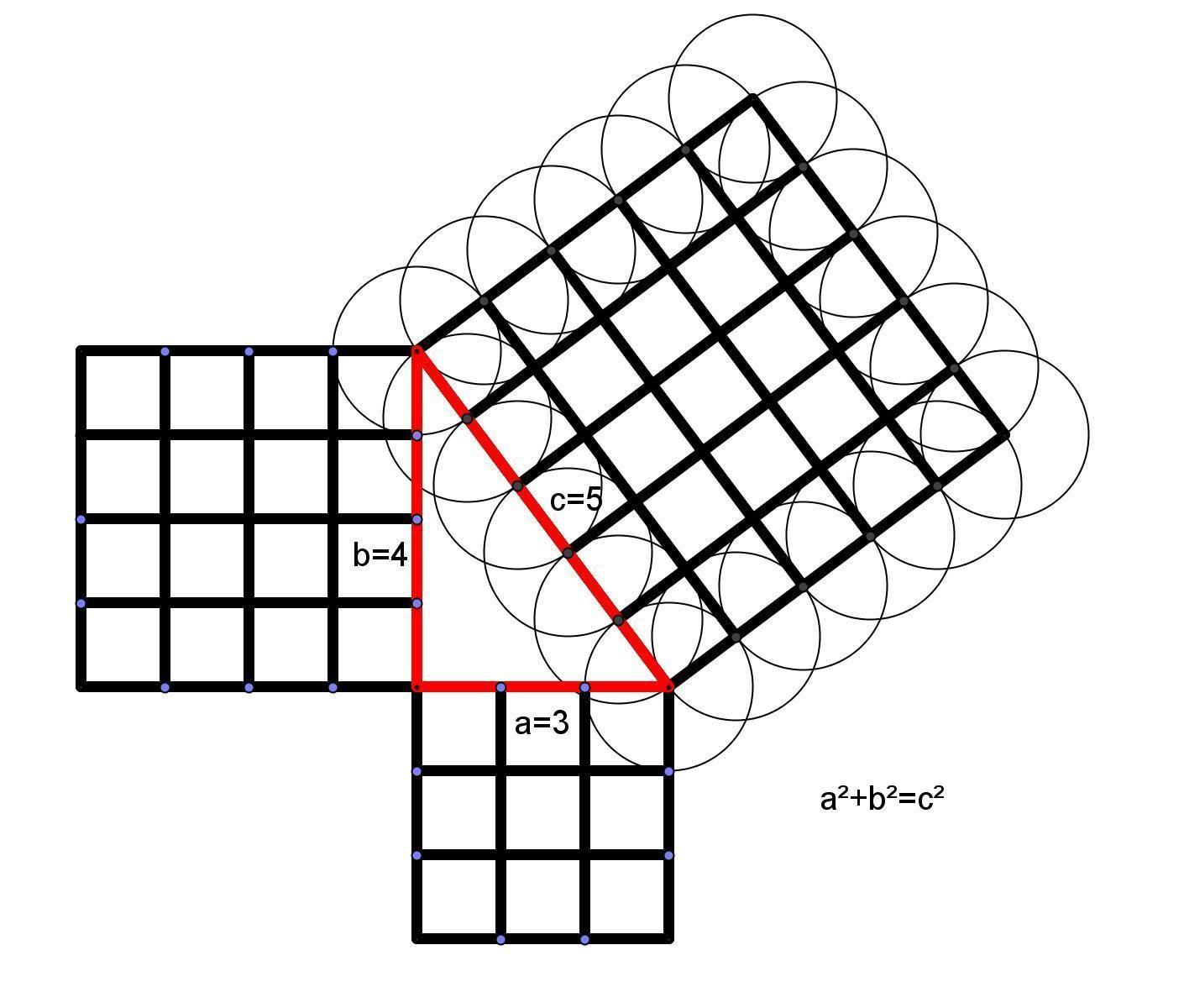 ratios, Pythagoras theorem Math, Geometry, Periodic table