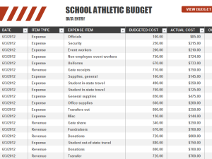 School Athletic Budget Template School Athletic Budget Template