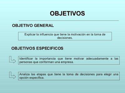 Objetivos Generales Y Específicos Fundamentos De Investigacion Fundamentos De Investigacion Administracion De Negocios Metodologia De La Investigacion