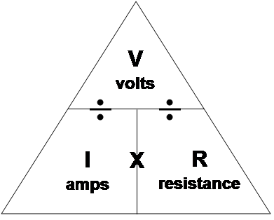 Ohm's law shows the relationship between voltage,current ...  Voltage