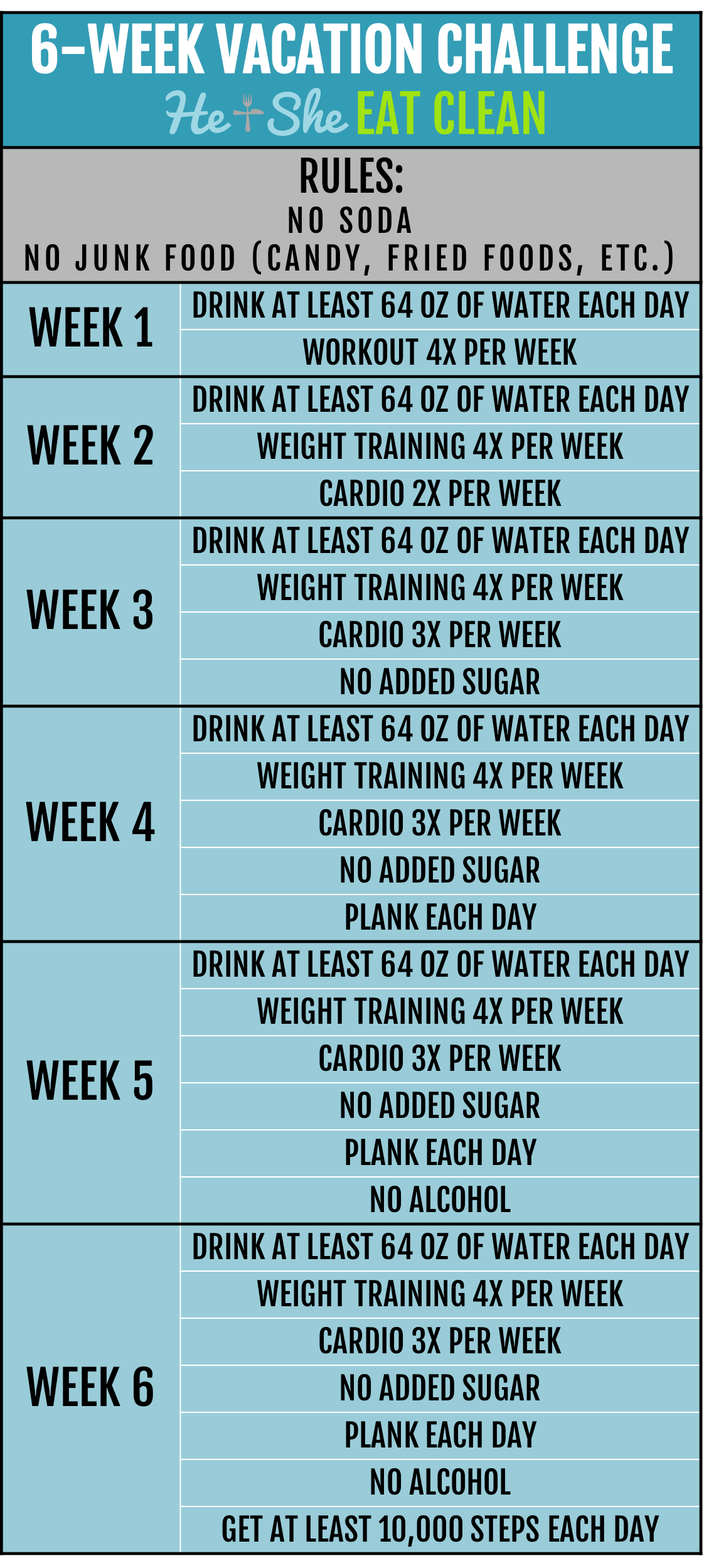 Need a little challenge to get your rear in gear? Try this simple and  easy-to-follow 6-Week Vacation Challenge from He and She Eat Clean!