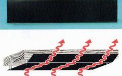 Awesome Gas Fireplace Heat Deflector Ideas Fireplace Heat Gas