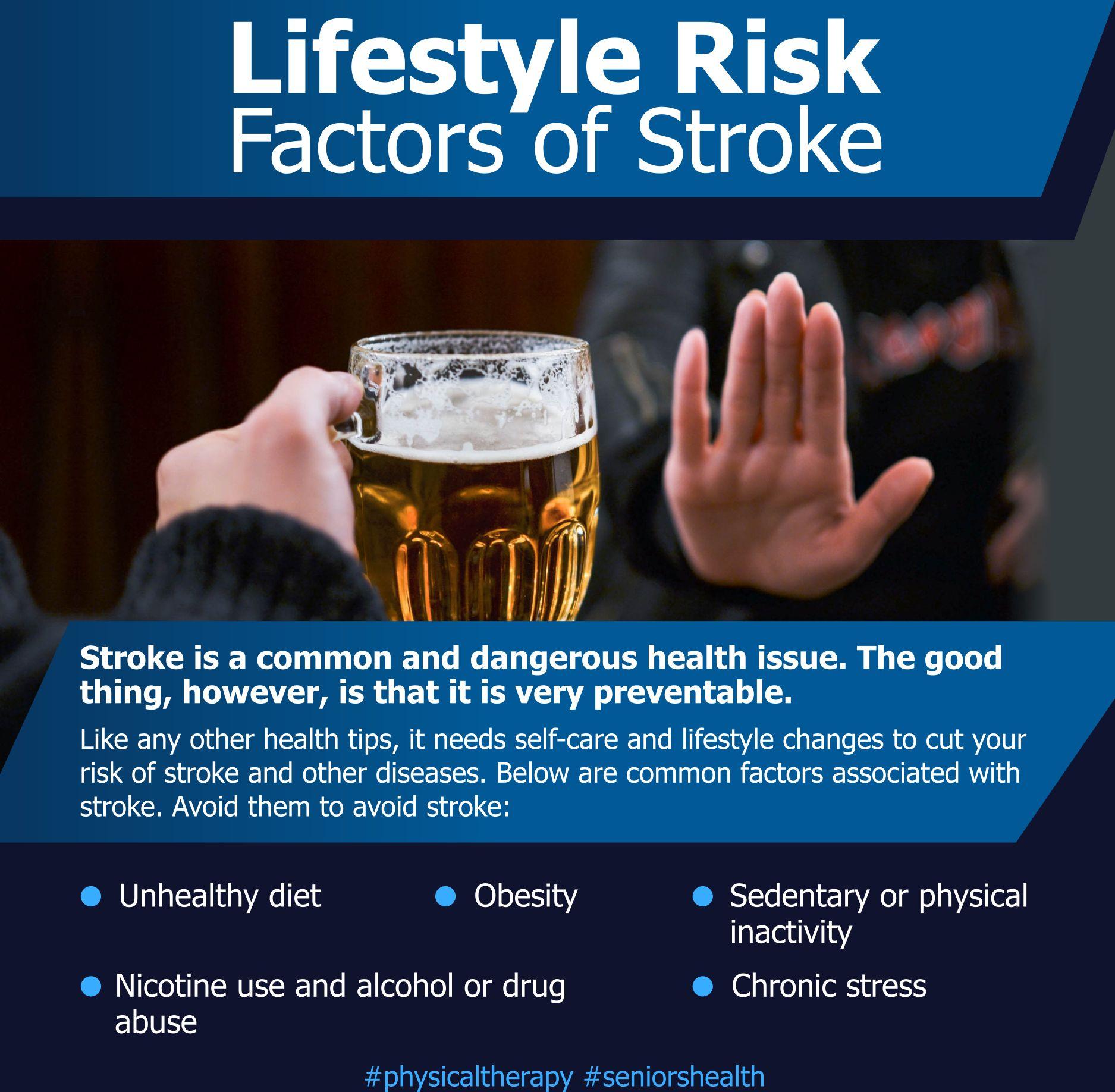 Lifestyle Risk Factors of Stroke Stroke