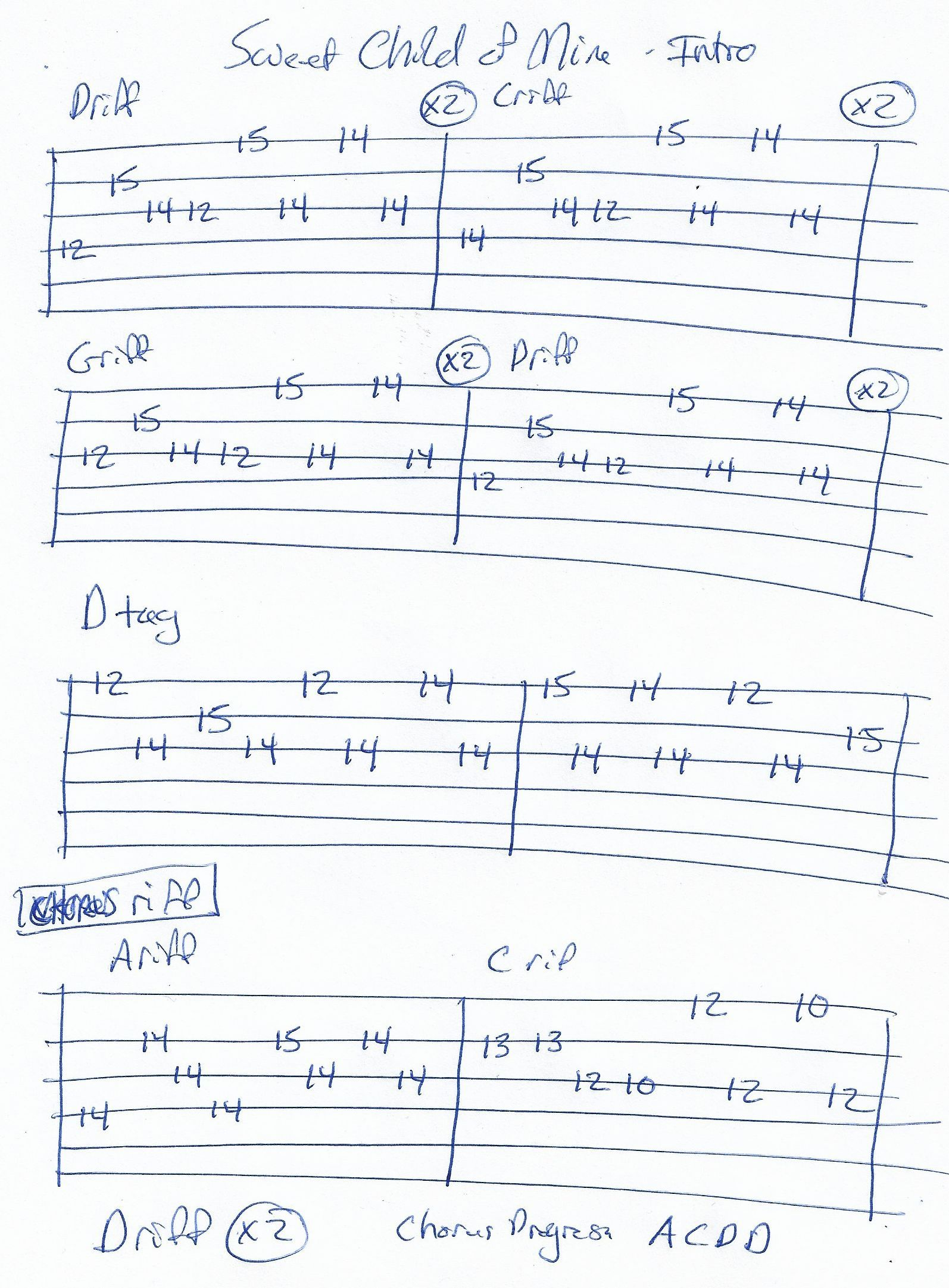 Sweet Child Of Mine Guns And Roses Intro Guitar Tab And Chorus