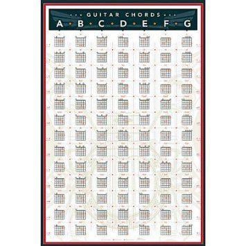 24x36 Guitar Chords Chart By Key Music Poster Print Httpwww