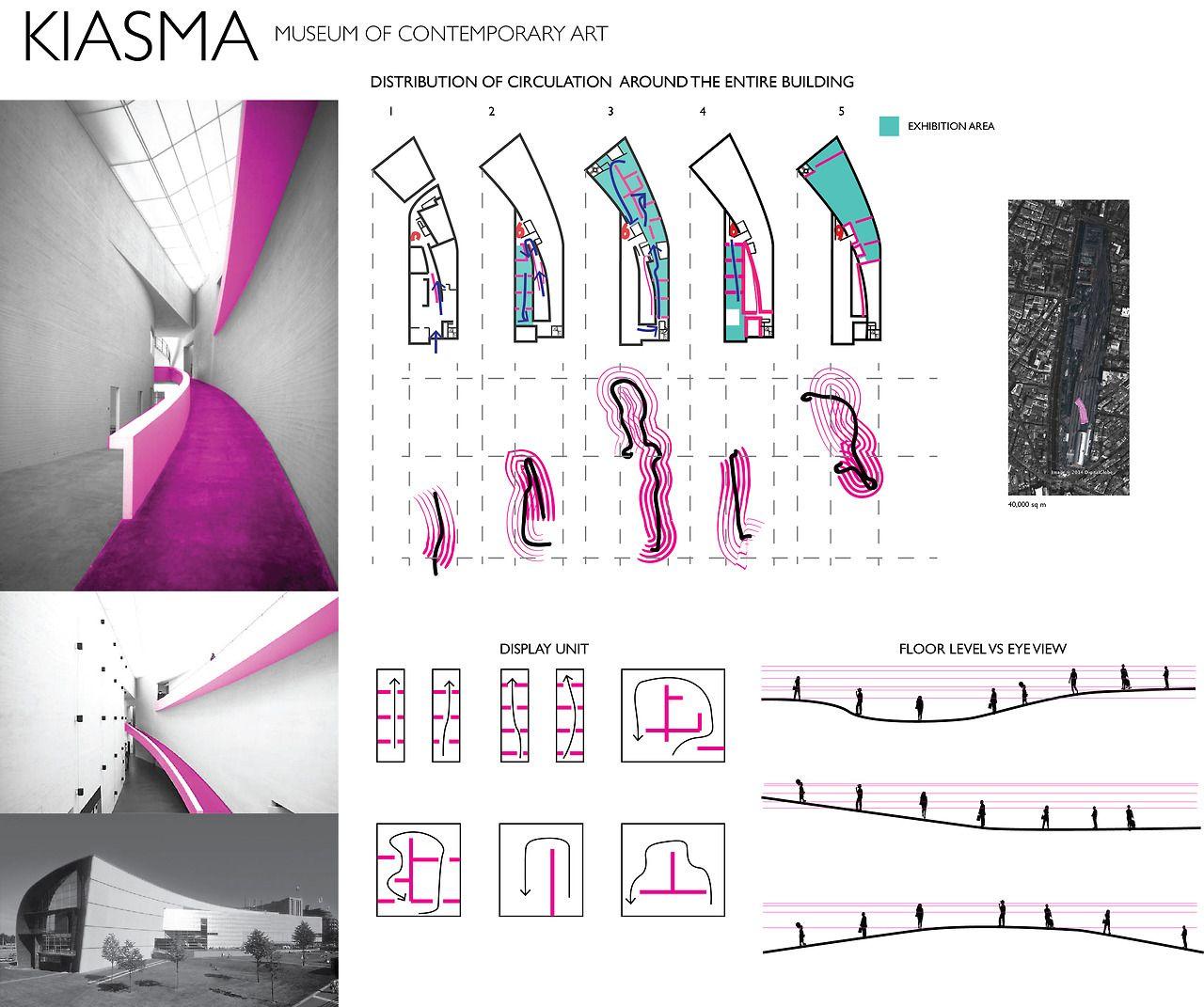 Kiasma - Glossary of Contemporary Art Terms