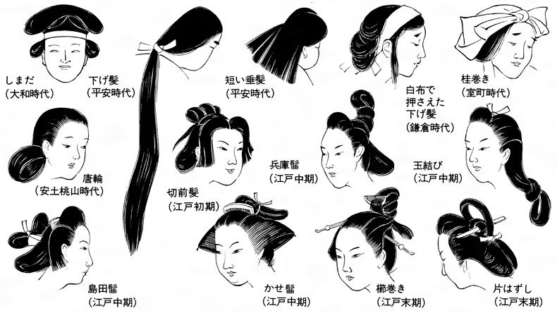 Hairstyle Team Yellow Japanese Hairstyle Japanese Hairstyle Traditional Traditional Hairstyle