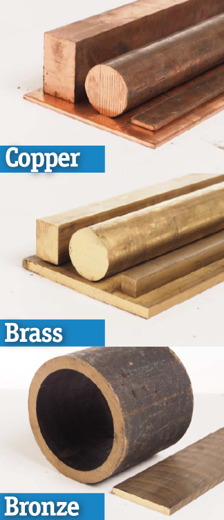 Difference Between Copper Brass And Bronze Metal Supermarkets Bronze Brass Copper