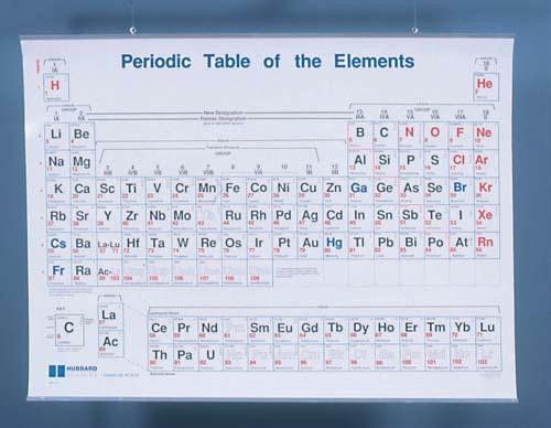 Periodic table wall chart products pinterest periodic table periodic table wall chart urtaz Images
