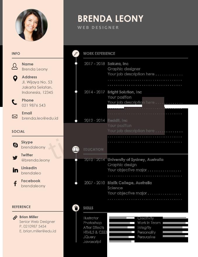 Contoh Cv Menarik Dan Informatif Format Cv Doc Pdf Gratis Di 2020 Creative Cv Template Cv Kreatif Desain Cv