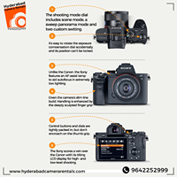 DSLR Cameras for Rent in Hyderabad offers Best quality Canon EOS 5D