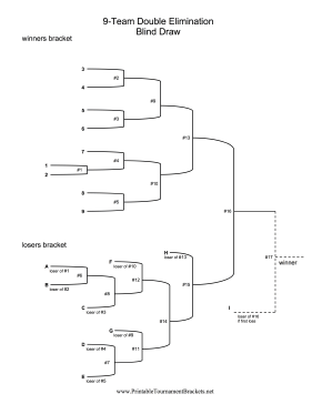 Nine Teams Can Be Scheduled In A Blind Draw Tournament With This Printable Double Elimination Br Cornhole Tournament Volleyball Tournaments Kickball Tournament