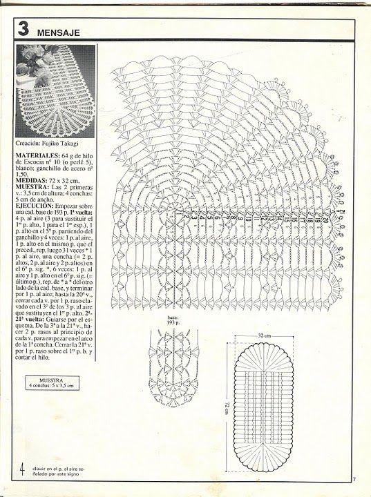 Napperons ovales au crochet   chrochet   Pinterest   Deckchen und Häkeln