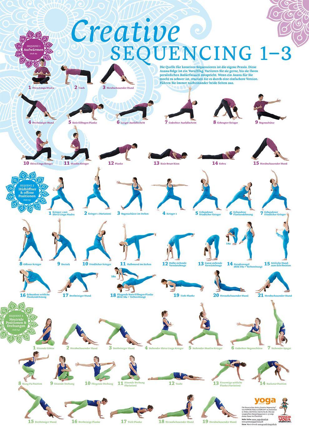 YOGISHOP | Creative Sequencing 1-3 Poster von Yoga Aktuell | Yoga, Yogamatten & Yoga-Zubehör