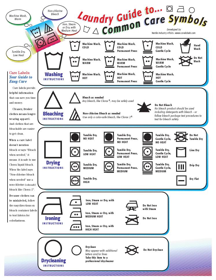 Laundry Symbols Planning De Nettoyage Tableau Des Taches