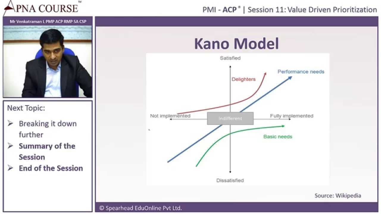 Explanation on kano model apnacourse pmi agile certified find this pin and more on pmi agile certified practitioner acp 1betcityfo Images