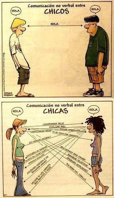Comunicación no verbal por géneros,... Humor