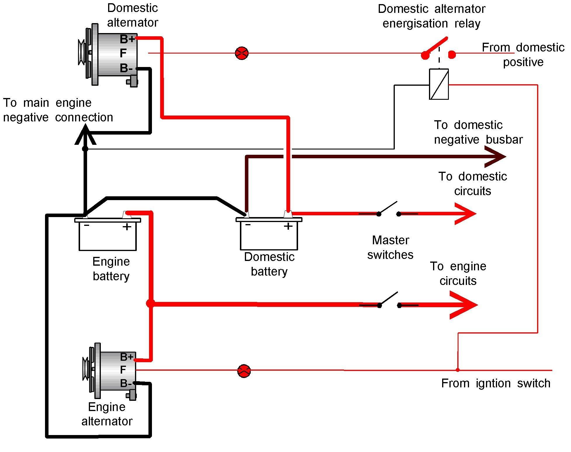 Best Of Vauxhall Alternator Wiring Diagram Diagrams Digramssample Diagramimages Wiringdiagramsample W Electrical Circuit Diagram Car Alternator Alternator