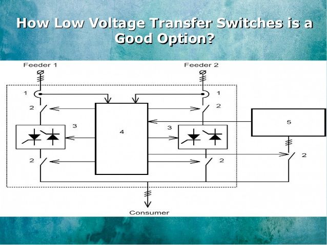 If You Are Searching For Automatic Transfer Switches At Reasonable Price We Are A Leading Name You Can Trust Check Out Our Transfer Switch Switches Transfer