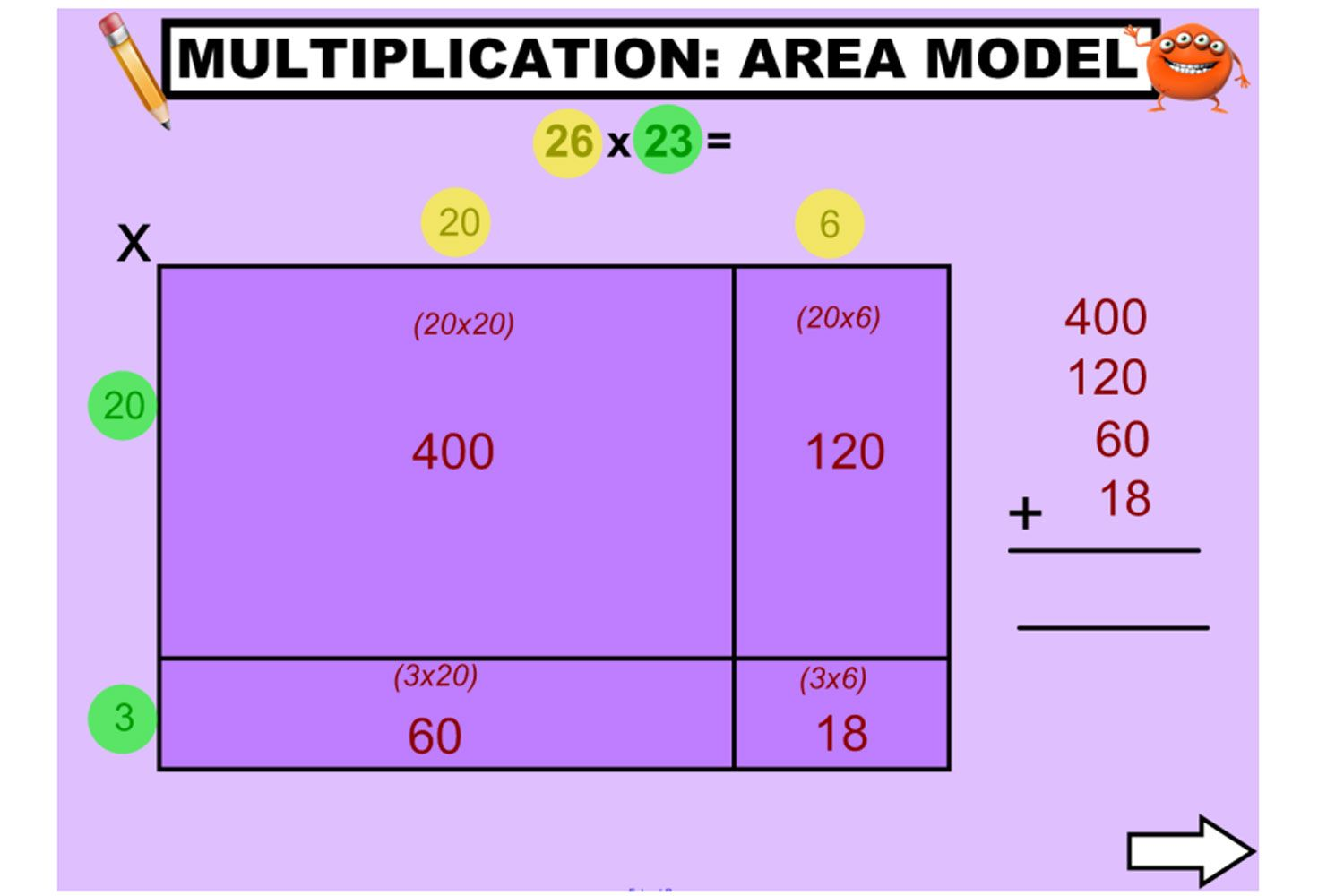 Explore The Area Model For Multiplying Large Numbers A