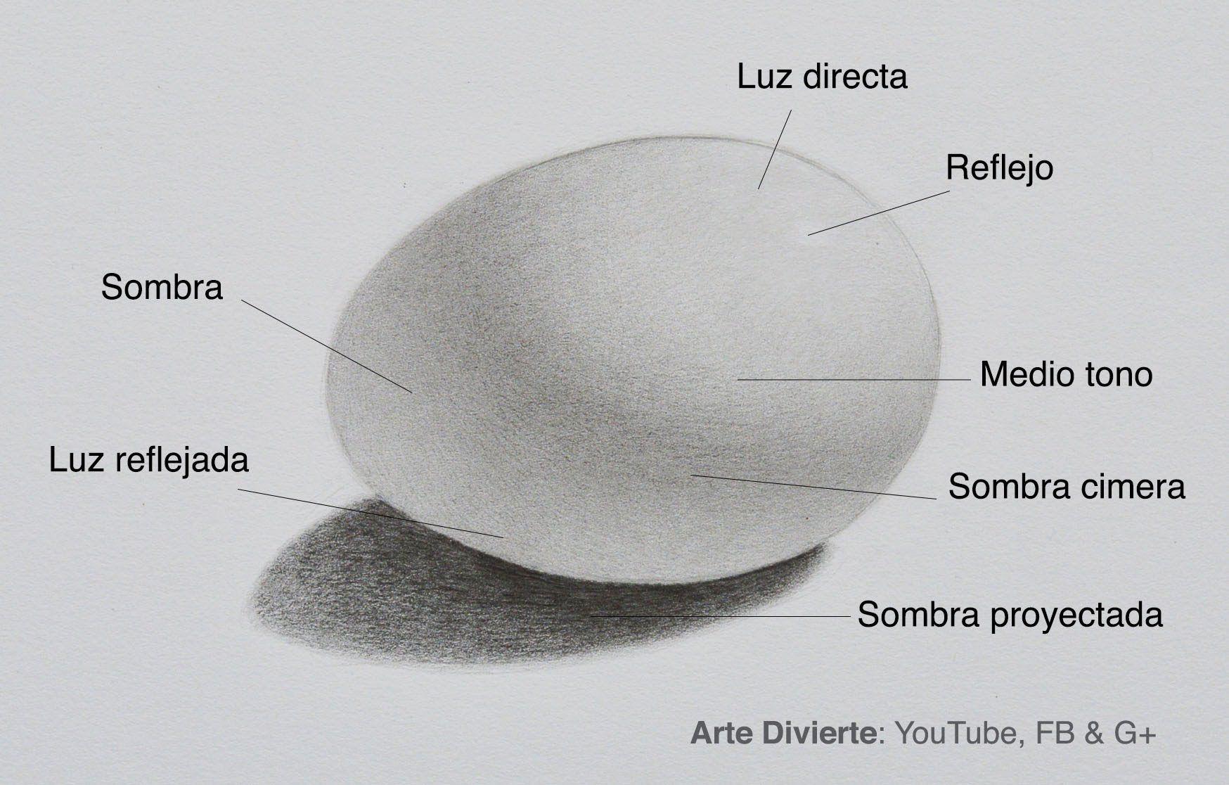 Como Dibujar Sombras Como Dibujar Un Huevo Como Dibujar Sombras Luz Y Sombra Dibujo Luz Y Sombra