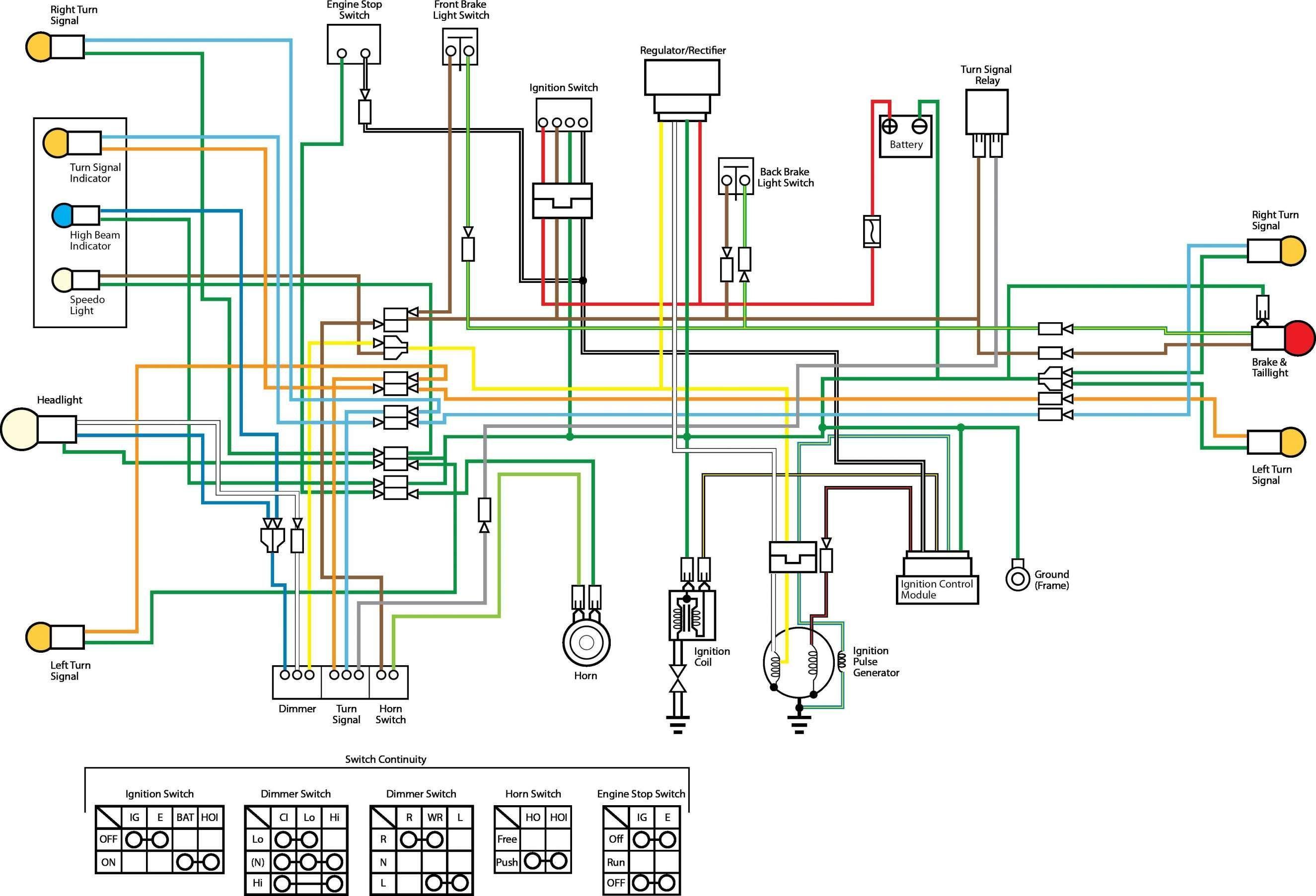 12+ Honda Wave 100 Motorcycle Wiring Diagram in 2020