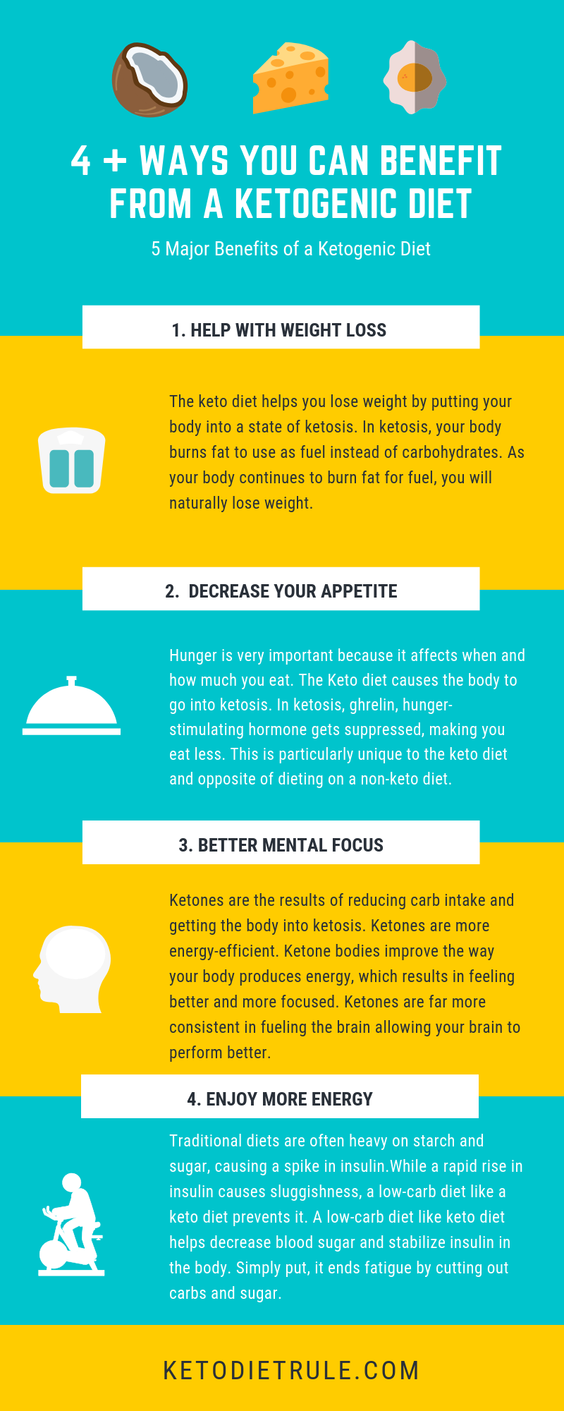 5 Benefits Of A Ketogenic Diet