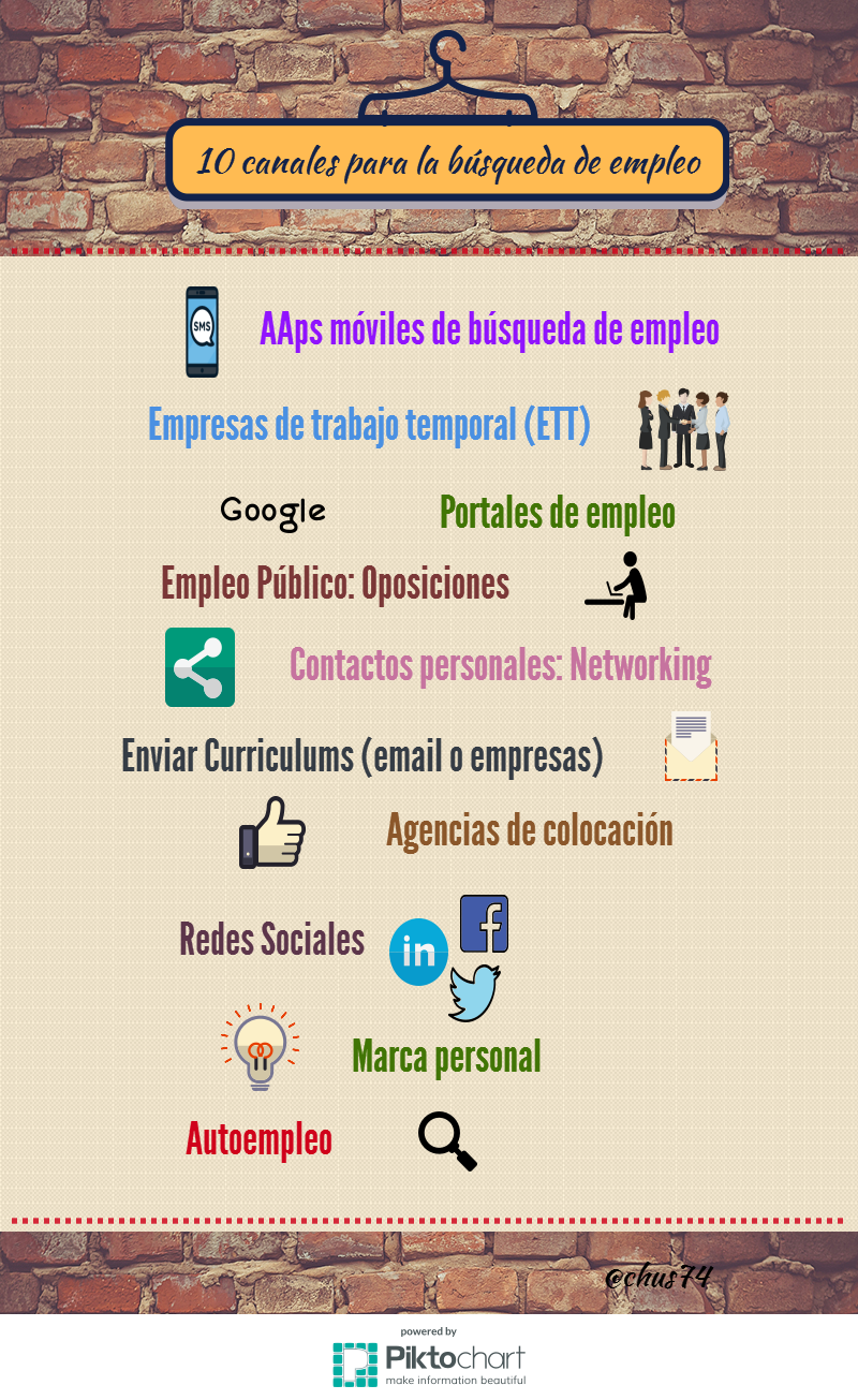 10 canales para la búsqueda de empleo   Curriculum Vitae   Pinterest