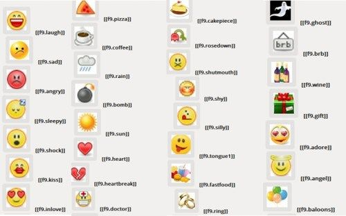 Emoticons Code List For Facebook Emoticons Code Emoticon Coding