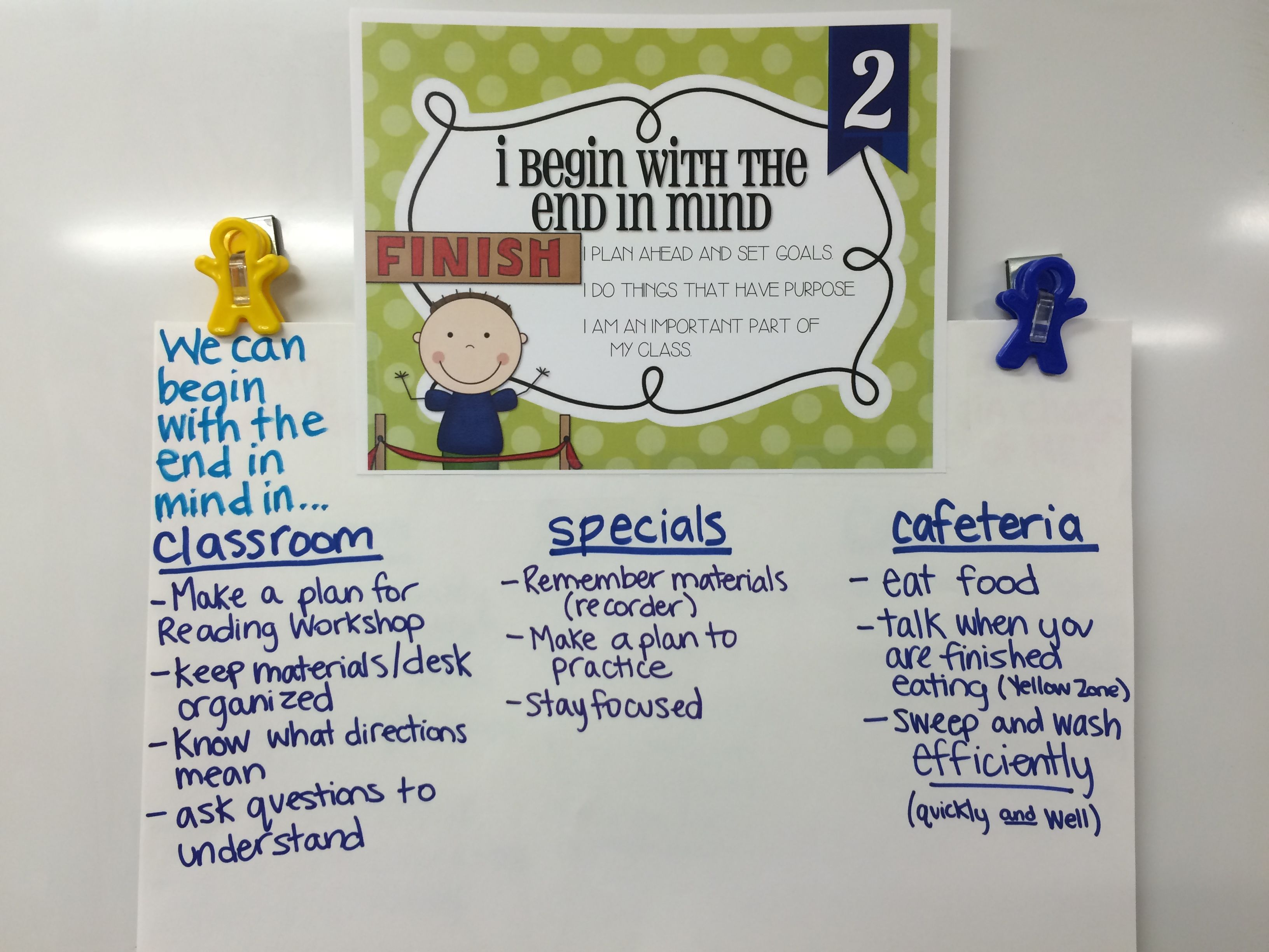Habit 2 Begin With The End In Mind Anchor Chart Leader In