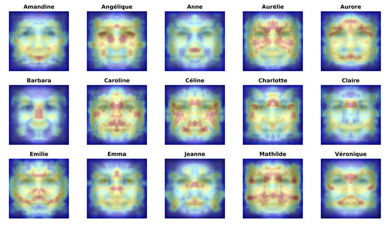 Your Name May Influence Your Facial Expressions : Shots - Health News : NPR