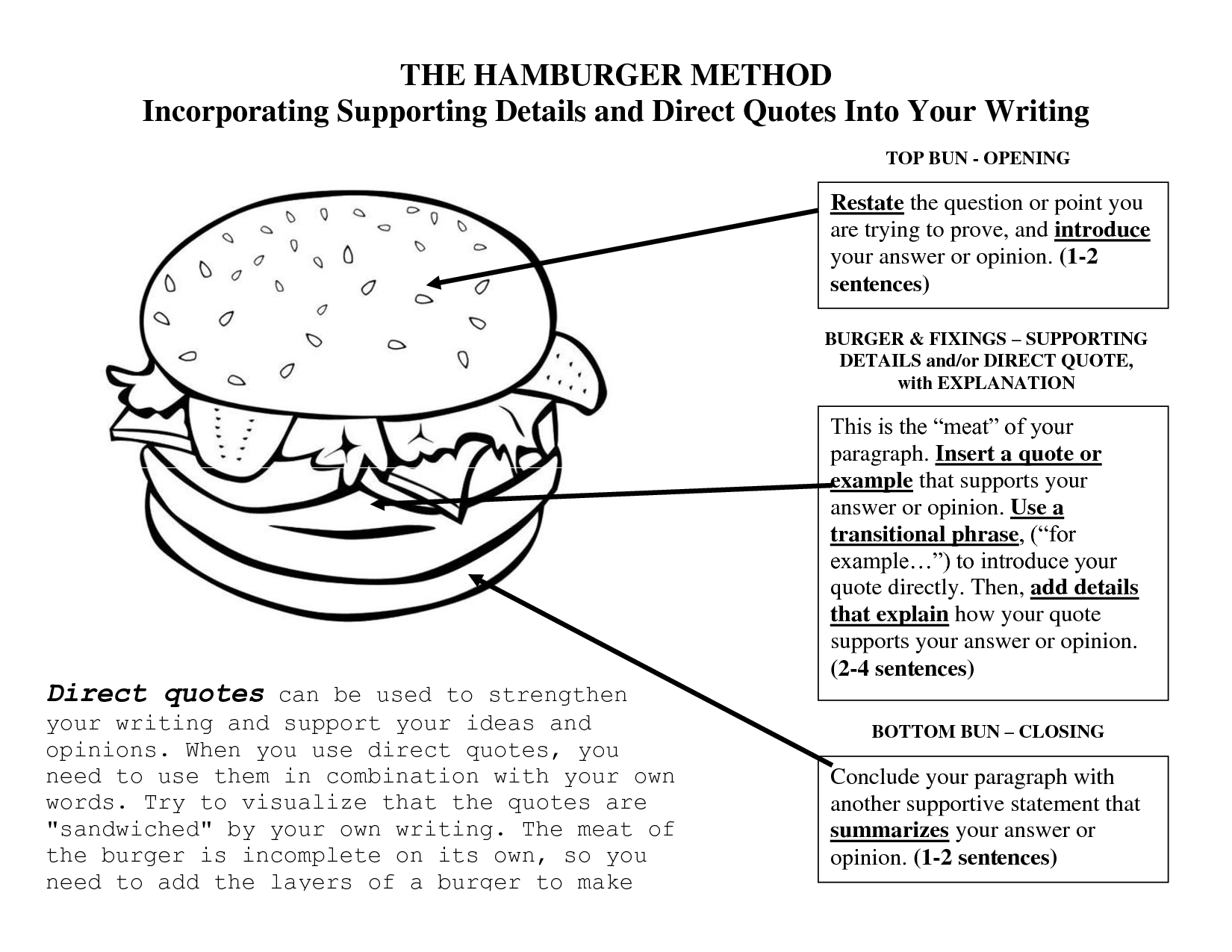 hamburger paragraph supped up google search writing strategies  hamburger paragraph supped up google search