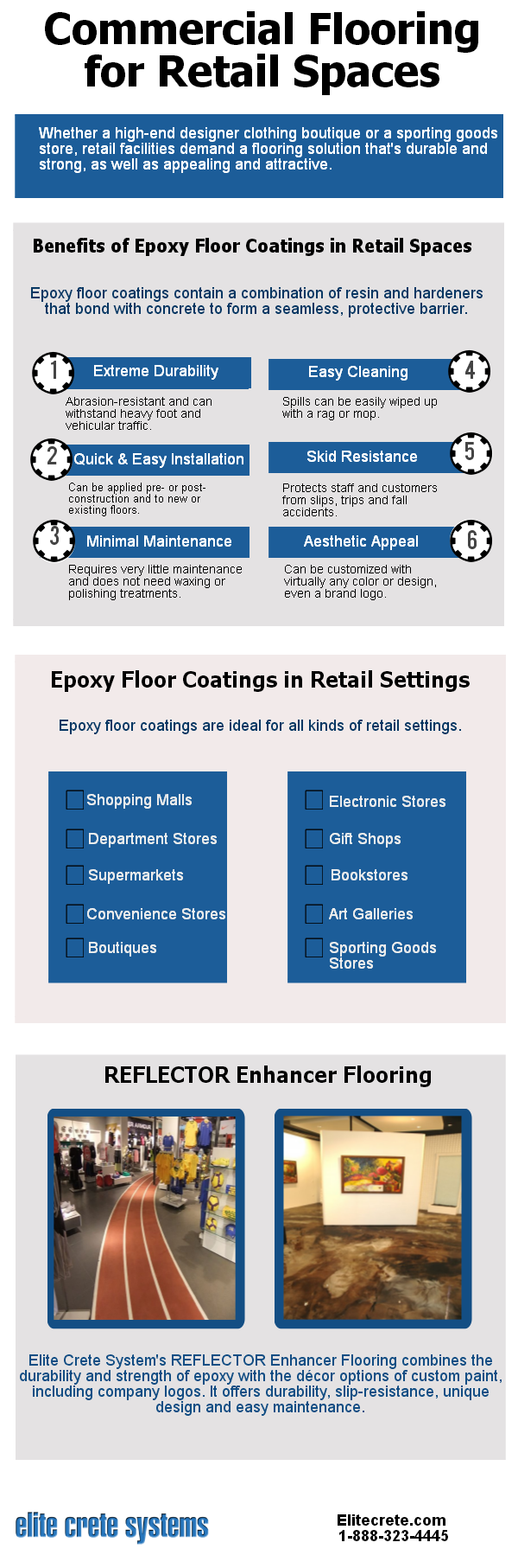 Infographic Commercial Flooring for Retail Spaces Elite