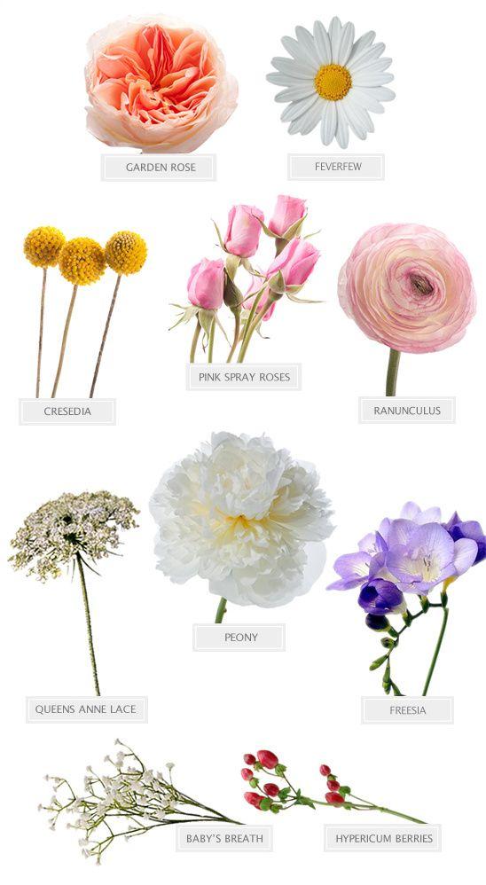 Family Inspired Farm Wedding Flowers Flower Arrangements Different Types Of Flowers