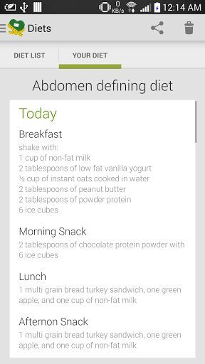 Lose weight using Diet  Weight Manager with the diets and track