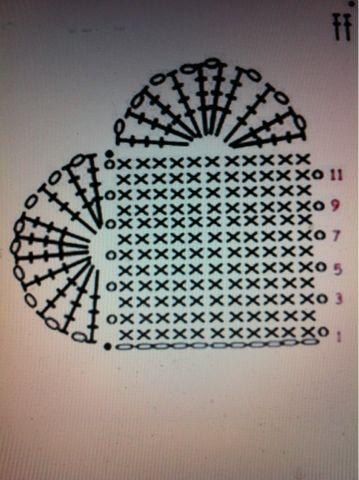 2012 work in progress: pattern crochet
