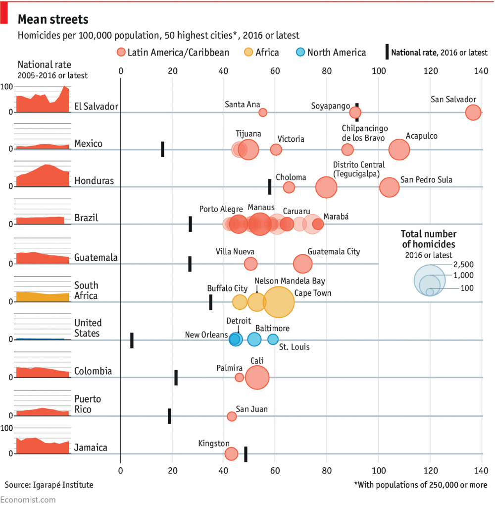 The World S Most Dangerous Cities Infographic Creative Infographic Data Charts